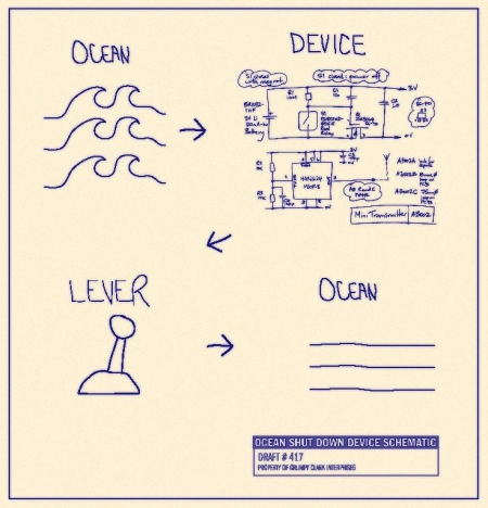 Schematic used in engineering the Ocean Shut Down Machine